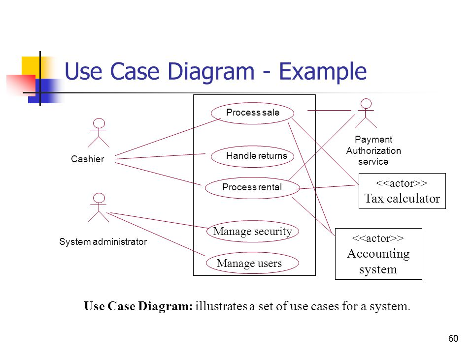 High level vs. Low Level Use cases [2]